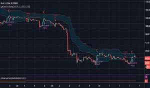 Tradingview Strategy