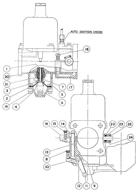 hd diaphragm jet type carburetter  auxiliary enrichment carburetter su carburetters