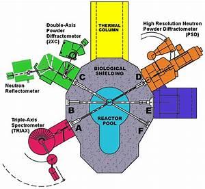 Mu Research Reactor