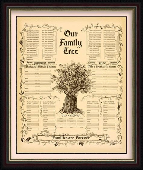 Old Time Family History Chart  Customer Service Contact