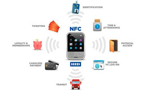 nfc android nfc field communication mobisys technology