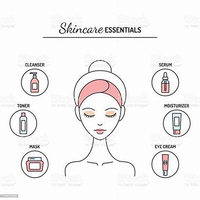 Skin Care Routine Essential Line Adult Vectors