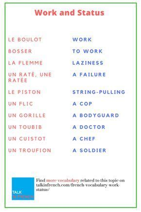 French Vocabulary Not Learned in School: Work and Status ...