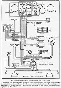 A  Austin 10  4  1932  Wiring Diagram