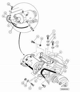 Club Car Ds Starter Wiring Diagram Picture