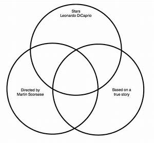 Movies Venn Diagram Quiz
