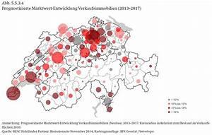 Rückabwicklung Kaufvertrag Immobilie Durch Käufer : immobilie verkaufen schweiz warum macht eine ~ Lizthompson.info Haus und Dekorationen