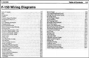 1983 Ford F 150 Wiring Diagram 41189 Enotecaombrerosse It