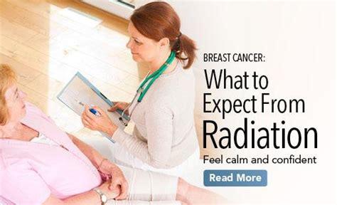 treatment breast cancer healthmonitor