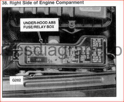 1995 Honda Civic Fuse Box by Fuse Box Diagram Honda Civic 1991 1995