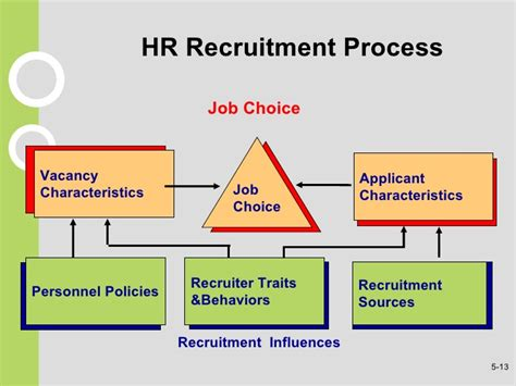 Human Resource Planning And Recruitment. Albany Dodge Dealerships Umass Lowell Nursing. Personal Health Insurance Plan. What Are Commodities Futures. St Paul Fire And Marine Insurance. Troubled Youth Boarding School. Auto Insurance In San Antonio Tx. Consistent Lower Back Pain Buying Banner Ads. Electronic Commerce System Ua Online Degrees
