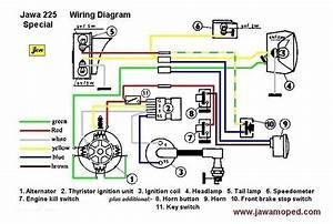 210 Wiring