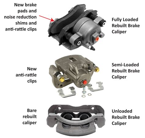 How Much Are New Brake Calipers by Fully Loaded Brake Caliper Ricks Free Auto Repair Advice