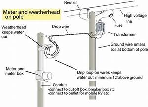 180 Best Technical Drawing Images On Pinterest