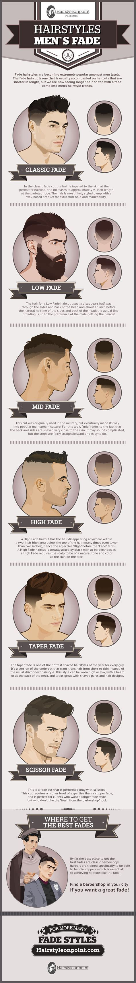 6 ways to rock a fade haircut   Business Insider