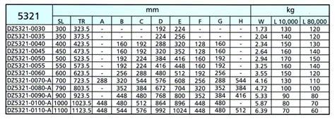 coulisse tiroir grande longueur coulisses 224 billes sortie totale dz 5321 70 150 kg la paire