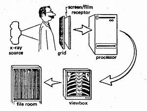 How Does An X-ray Machine Work