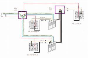 Commande Volet Roulant Somfy : volets roulants centralis es ~ Farleysfitness.com Idées de Décoration