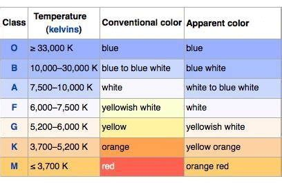 what determines the color of light what determines the color of quora