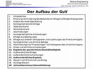 Guv Rechnung Beispiel : 15 bilanz vs gewinn und verlustrechnung rechnung muster ~ Haus.voiturepedia.club Haus und Dekorationen