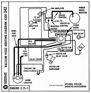1981 D150 Slant 6 Carb Concerns