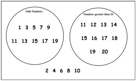venn diagram maths problems venn diagram math problems