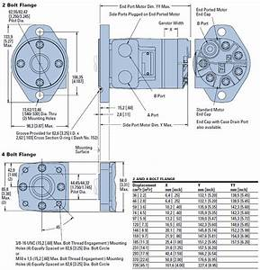 H Series Char-lynn Motors