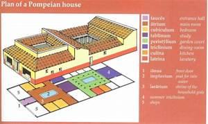 Ancient Roman House Layout Ideas