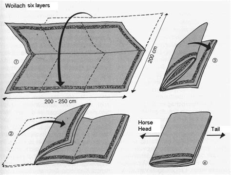 Which Saddle Pad Is Best? (is There A Right Answer?) Swaddle Blanket Wrap Pattern No Sew Fleece Edge Ideas Beach Bingo Cast Where Are They Now Sunbeam Electric Replacement Cord Black And White Knitted Baby Imdb Large Outdoor Picnic Blankets What Size Solar