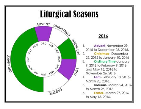 liturgical colors liturgical events our of the poor parish