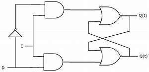 digital circuits latches With sr latch circuit