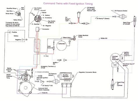 Kohler Command Engine Wiring Diagram kohler command ech730 efi wiring diagram 24h schemes
