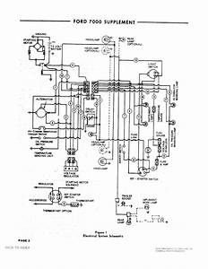 Imp Electrical Taurus Parts Fordson Schematic Engine Naa