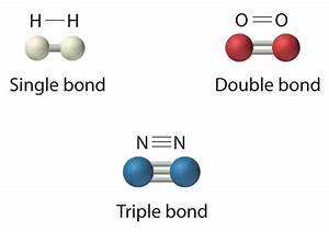 How to distinguish between single, double and triple ...