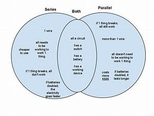 Venn Diagram For Ch  6