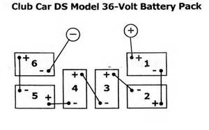 club car battery wiring diagram club wiring diagrams cart wiring diagram on wiring diagram 48 volt club car