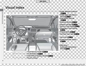 2017 Honda Civic Interior Fuse Box Diagram