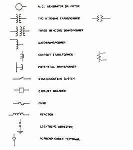 Piping Line Diagram Symbols