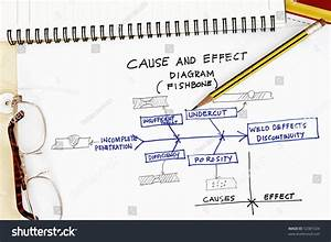Cause Effect Diagram Fishbone Welding Deffects Stock Photo 52381024