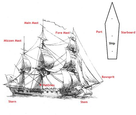 Name The 4 Sides Of A Boat by Malaysia Wooden Model Ship Name Of Parts Of A Ship
