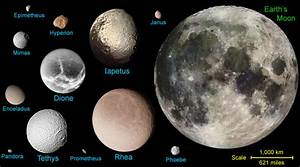 Widows to the Universe Image:/saturn/moons/images/sm_moons ...