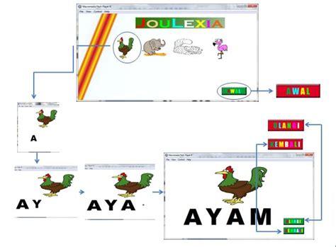 guten tag imk prototype aplikasi disleksia joulexia