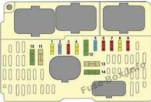 Fuse Box Diagrams  U0026gt  Citro U00ebn C4  2004