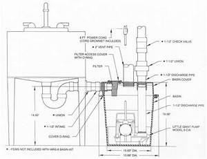 Drain System Installation  U0026 Troubleshooting