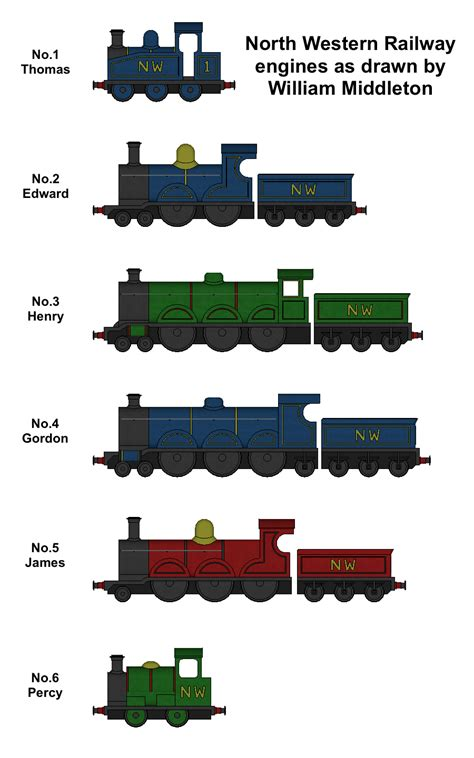 nwr engines as by william middleton by the arc minister on deviantart