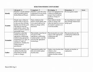 7 best images of behavior modification printables With behavior change plan template
