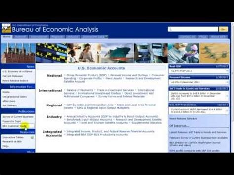 bureau of economics analysis how to search the bureau of economic analysis