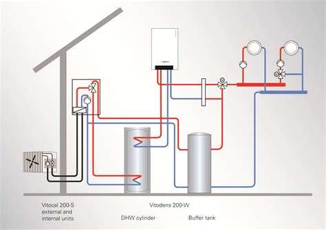 Heat System Diagram by Hybrid System