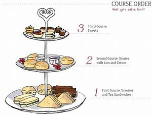 Hosting the Perfect Afternoon or High Tea - House Blog