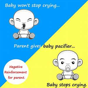 Reinforcement from Baby and Parent's Point of View ...